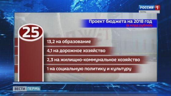 Депутаты приняли проект бюджета Перми на три года