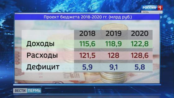Бюджет Прикамья наследующие три года сохранит социальную направленность