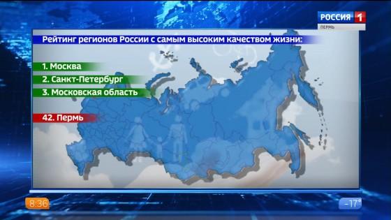 Пермский край на 42 месте по качеству жизни