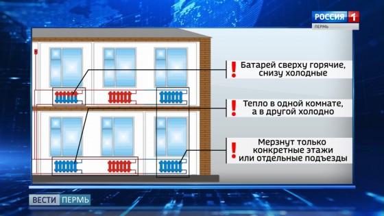 Пермские энергетики подготовили инструкцию по теплу для жителей города