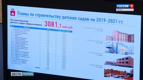 На строительство школ и детских садов в Прикамье выделят 8,5 миллиардов рублей