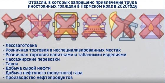 В Прикамье иностранцам нельзя работать?