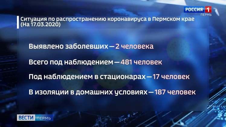 Коронавирус в Пермском крае: официальная информация