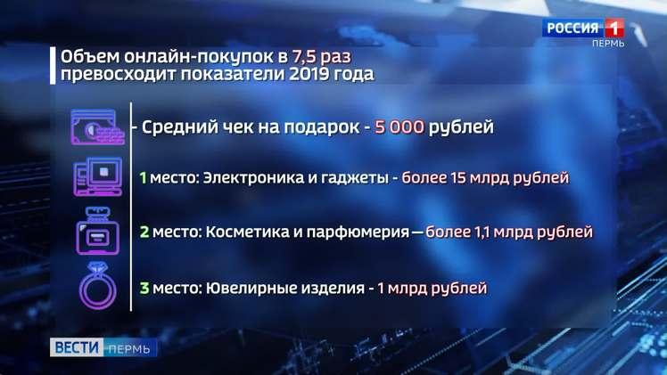 Предновогодняя лихорадка: россияне тратят миллиарды на подарки