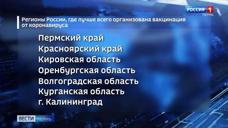 Минздрав РФ назвал Прикамье одним из регионов, где лучше всего организована вакцинация от COVID-19