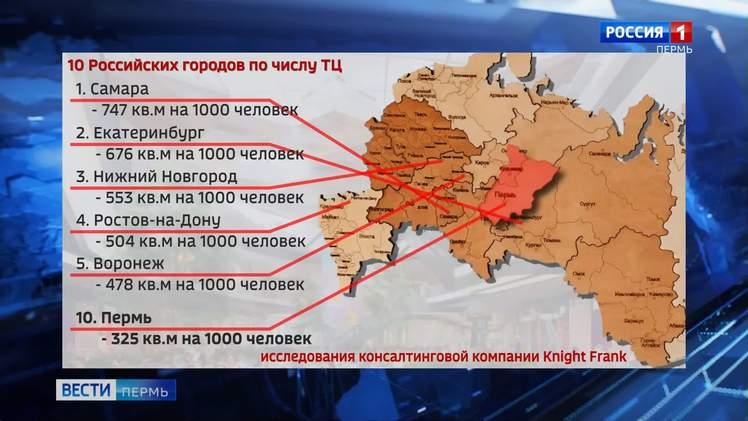 Названы ТОП-10 российских городов по числу и площади торговых центров
