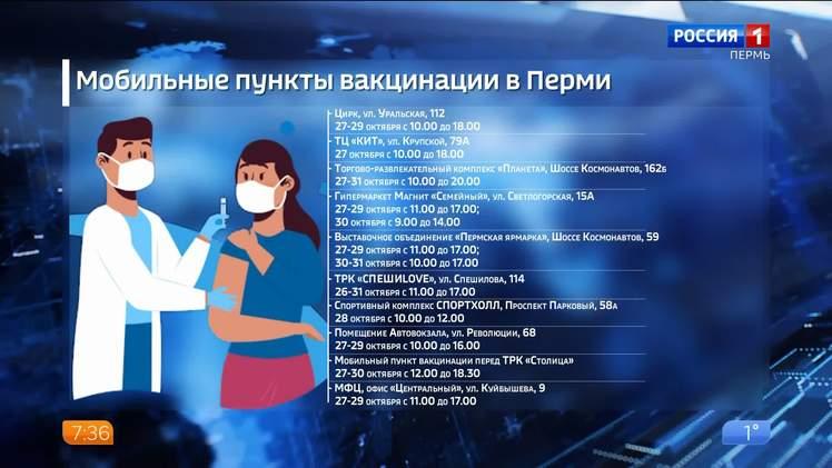 В Перми работают 10 мобильных пунктов вакцинации